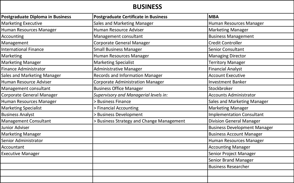 Employment-Pathway-Business