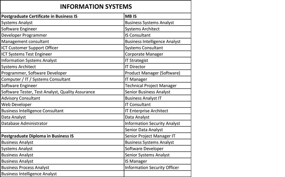 Employment-Pathway-Inforamtion-System